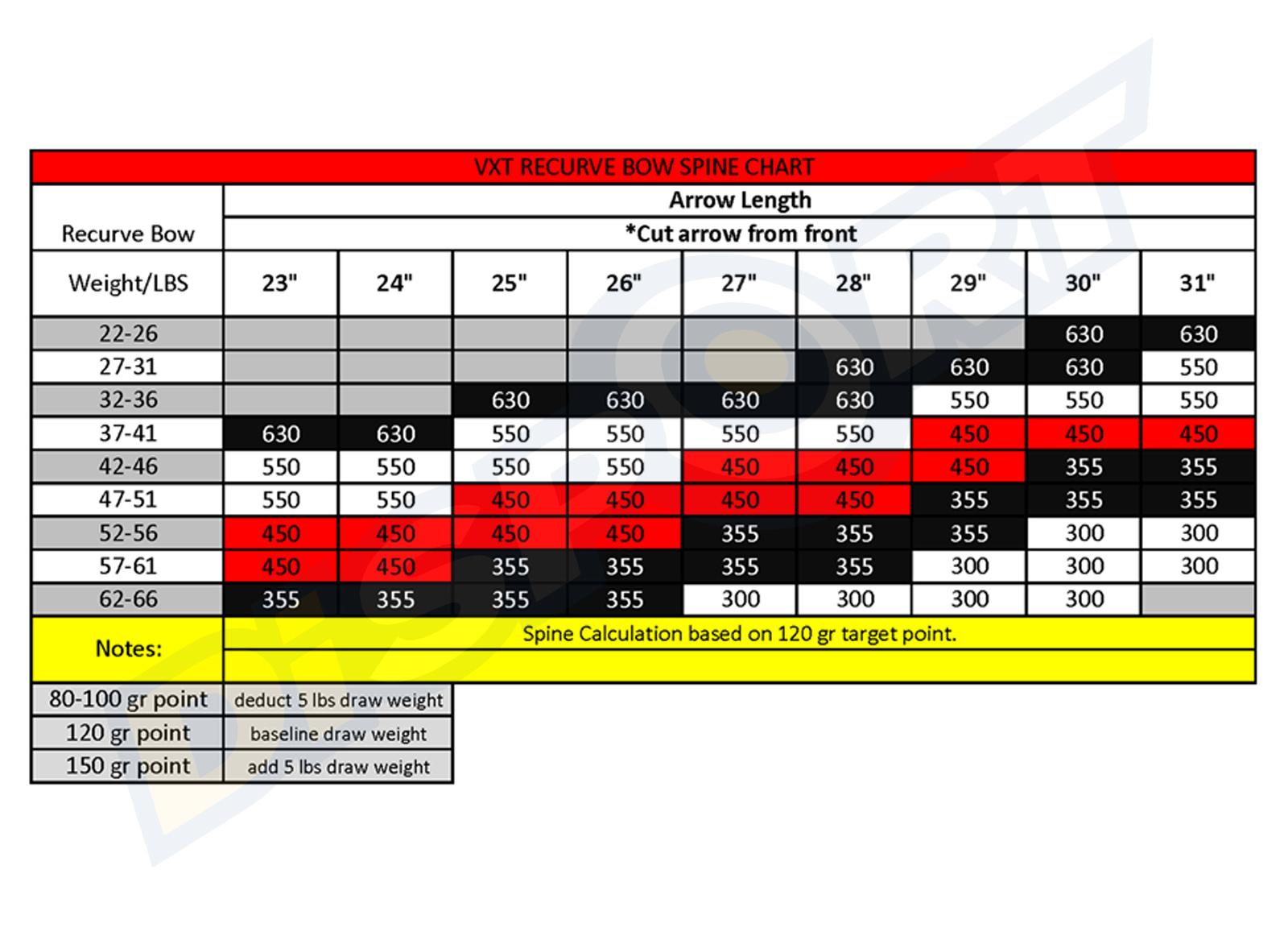 VICTORY ASTA CARBON VXT SPORT V6 TAPER SET 12 PZ